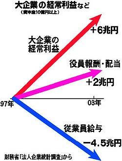 高須克弥「『万引き家族』は日本人の発想じゃない。是枝監督は就職率ほぼ100%の日本で貧困を捏造している」  ★2  [385687124]YouTube動画>1本 ->画像>30枚